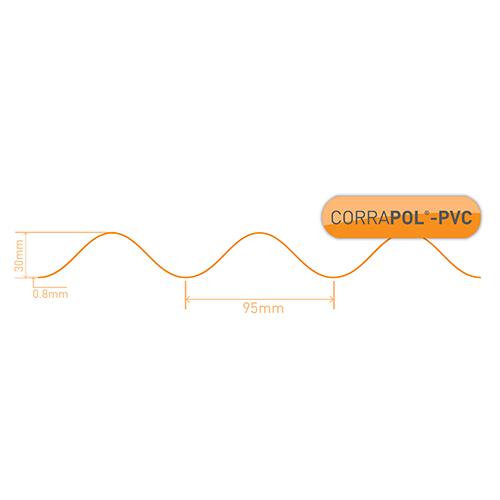 Corrapol Corrapol- PVC DIY Grade Sheet 950 X 2000mm Image 3