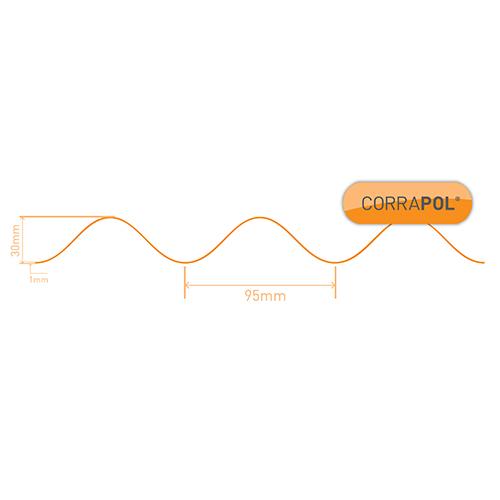 Corrapol Corrapol Stormproof Sheet 950 x 3000mm Image 3