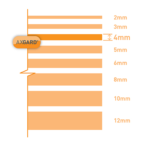 Axgard Clear 4mm UV Protect Polycarb 620 x 1240mm Image 3
